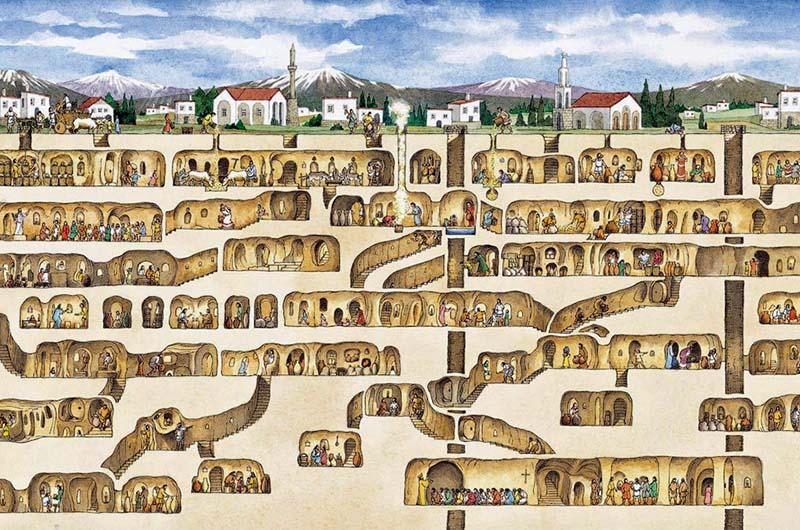 Наглядная иллюстрация устройства подземного города Деринкую.