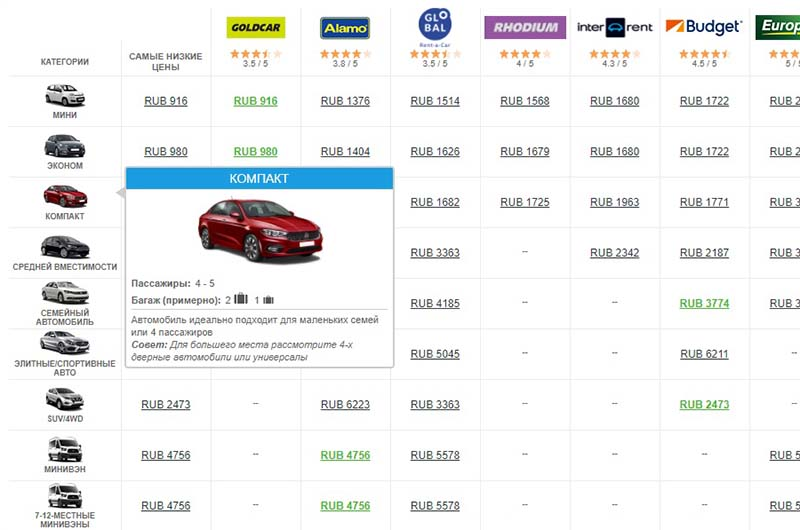 Интерфейс страницы поиска авто на сайте AutoEurope.ru.