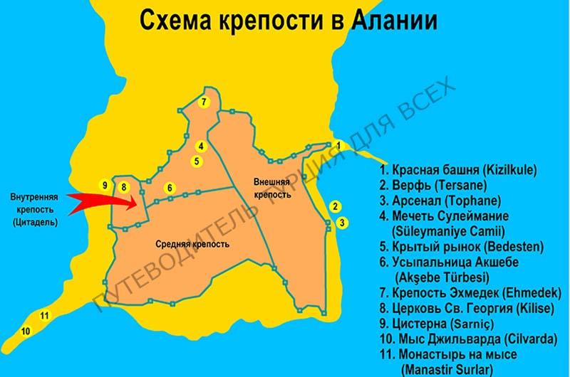 Схема крепости в Алании.