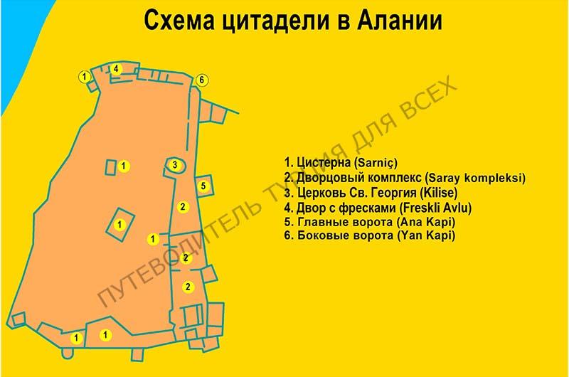 Схема цитадели в Алании.
