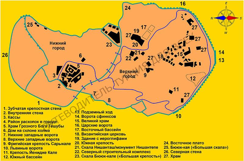 Схема древнего города Хаттуса.