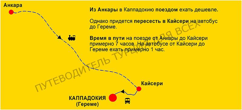 Как доехать на поезде до Каппадокии из Анкары.