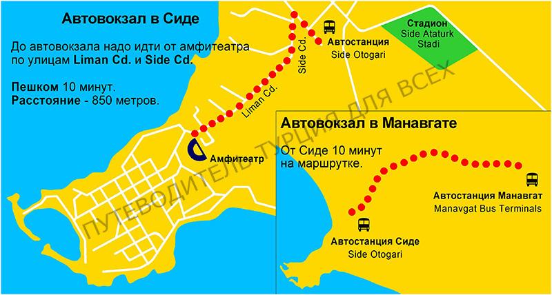 Как добраться до автовокзала в Сиде и Манавгате