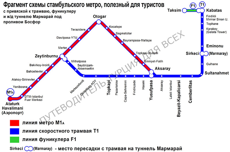 Схема стамбульского метро с привязкой к скоростному трамваю, фуникулеру и ж/д туннелю Мармарай.