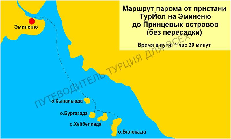 Маршрут парома от пристани ТурЙол на Эминеню до Принцевых островов.