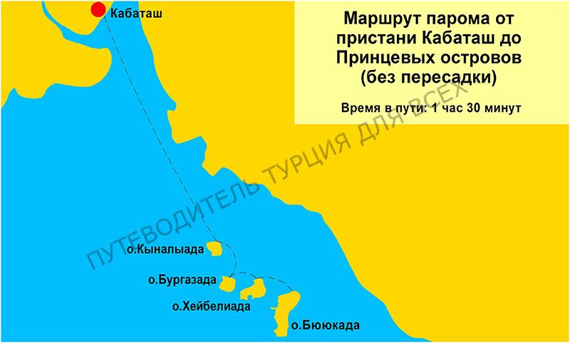 Маршрут парома от пристани Кабаташ.