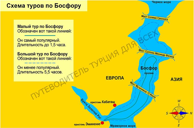 Схема туров по Босфору.